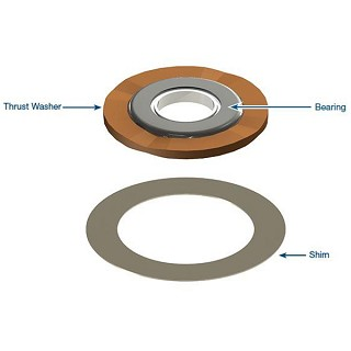 POWERGLIDE PLANETARY NEEDLE BEARING & SPACER KIT, 1.76, 1.80